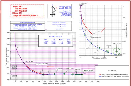 Wellbore trajectory optimization for horizontal wells: the